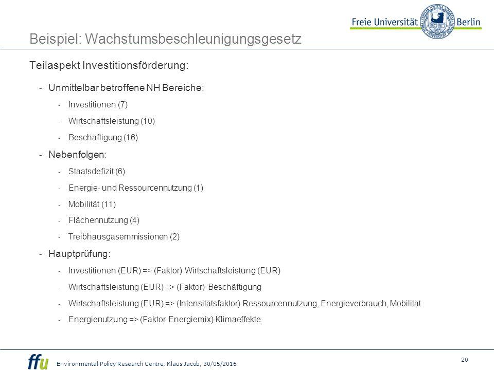 20 Environmental Policy Research Centre, Klaus Jacob, 30/05/2016 Beispiel: Wachstumsbeschleunigungsgesetz Teilaspekt Investitionsförderung: - Unmittelbar betroffene NH Bereiche: - Investitionen (7) - Wirtschaftsleistung (10) - Beschäftigung (16) - Nebenfolgen: - Staatsdefizit (6) - Energie- und Ressourcennutzung (1) - Mobilität (11) - Flächennutzung (4) - Treibhausgasemmissionen (2) - Hauptprüfung: - Investitionen (EUR) => (Faktor) Wirtschaftsleistung (EUR) - Wirtschaftsleistung (EUR) => (Faktor) Beschäftigung - Wirtschaftsleistung (EUR) => (Intensitätsfaktor) Ressourcennutzung, Energieverbrauch, Mobilität - Energienutzung => (Faktor Energiemix) Klimaeffekte