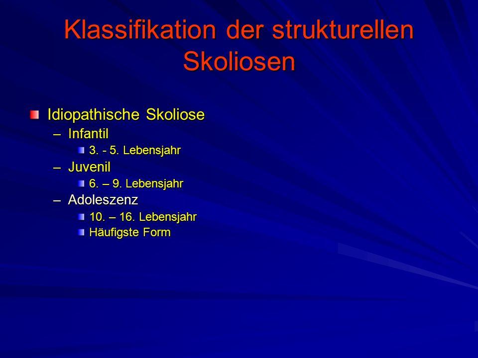 Klassifikation der strukturellen Skoliosen Idiopathische Skoliose –Infantil 3.