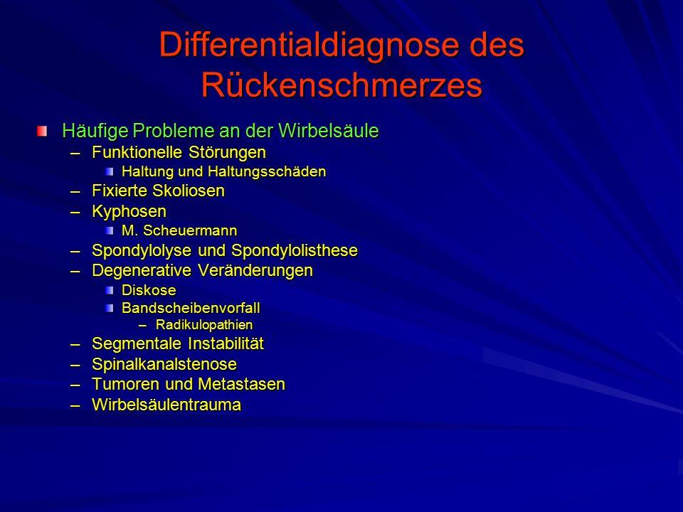 Differentialdiagnose des Rückenschmerzes Häufige Probleme an der Wirbelsäule –Funktionelle Störungen Haltung und Haltungsschäden –Fixierte Skoliosen –Kyphosen M.