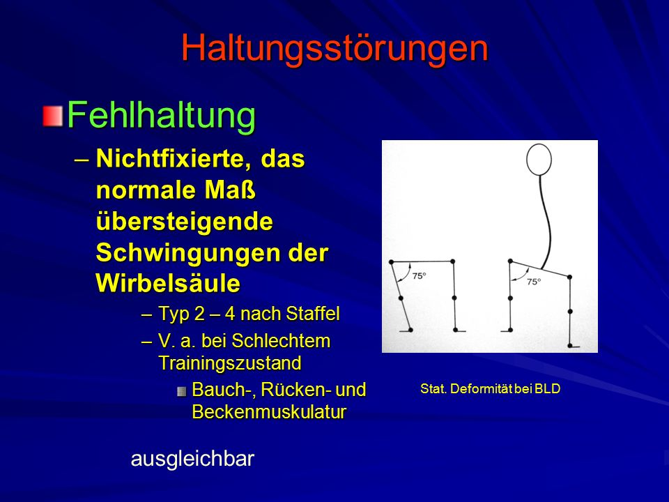 Haltungsstörungen Fehlhaltung –Nichtfixierte, das normale Maß übersteigende Schwingungen der Wirbelsäule –Typ 2 – 4 nach Staffel –V.