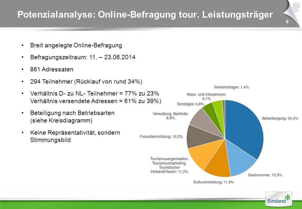 Potenzialanalyse: Online-Befragung tour. Leistungsträger 9 Breit angelegte Online-Befragung Befragungszeitraum: 11. – 23.06.2014 861 Adressaten 294 Te