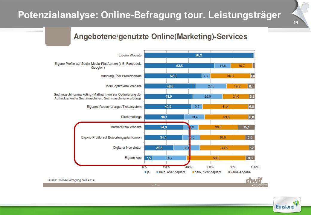 14 Potenzialanalyse: Online-Befragung tour. Leistungsträger