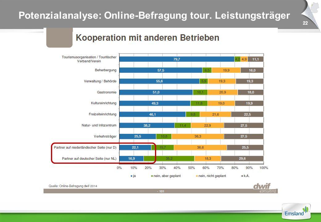 22 Potenzialanalyse: Online-Befragung tour. Leistungsträger