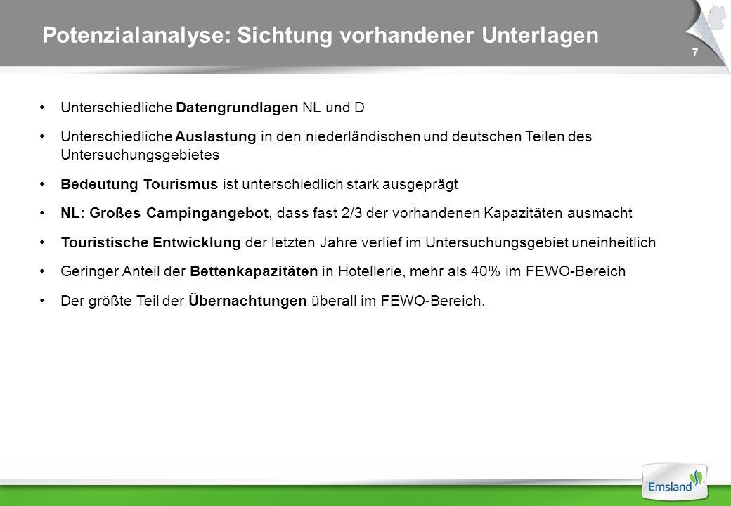 Potenzialanalyse: Sichtung vorhandener Unterlagen 8 Thema Nachhaltigkeit: im Bereich des UNESCO Weltnaturerbes Wattenmeer mit konkreten Zielsetzungen und Handlungsfeldern.