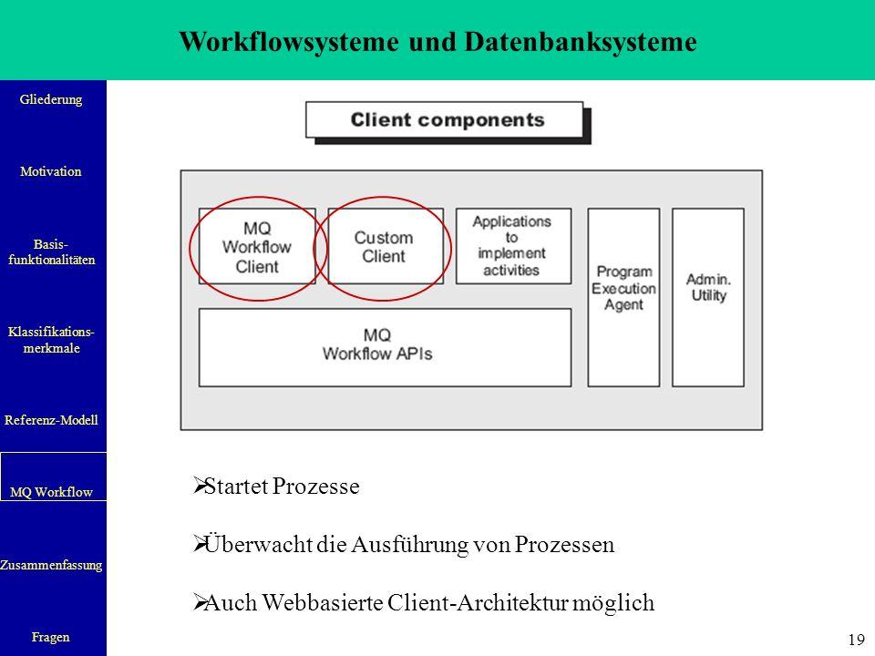 Workflowsysteme und Datenbanksysteme Gliederung Motivation Basis- funktionalitäten Klassifikations- merkmale Referenz-Modell MQ Workflow Zusammenfassung Fragen 19  Startet Prozesse  Überwacht die Ausführung von Prozessen  Auch Webbasierte Client-Architektur möglich
