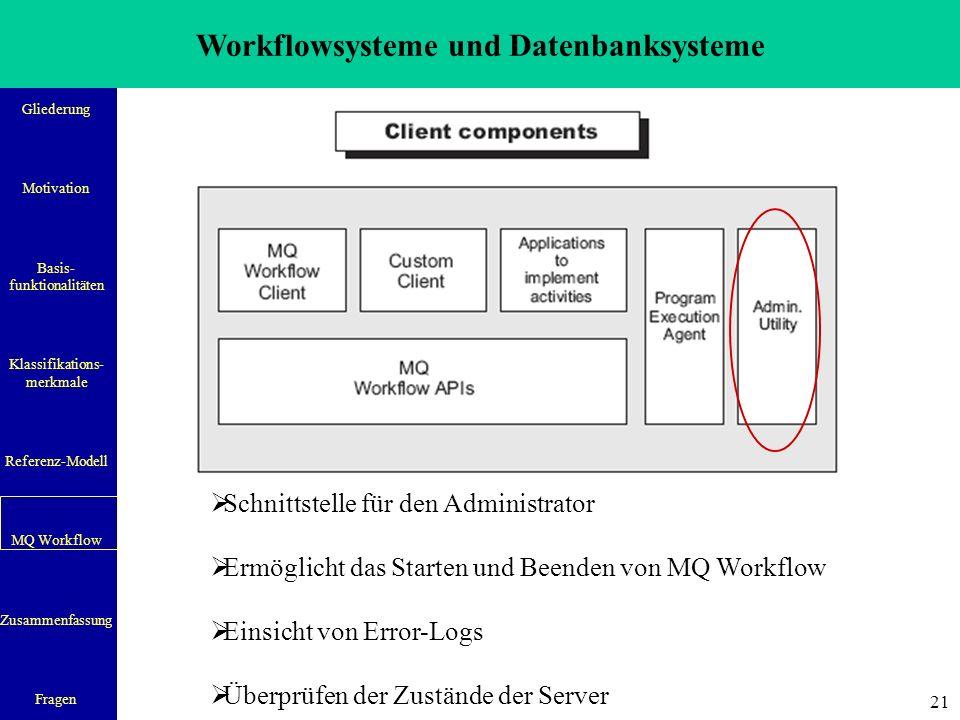 Workflowsysteme und Datenbanksysteme Gliederung Motivation Basis- funktionalitäten Klassifikations- merkmale Referenz-Modell MQ Workflow Zusammenfassung Fragen 21  Schnittstelle für den Administrator  Ermöglicht das Starten und Beenden von MQ Workflow  Einsicht von Error-Logs  Überprüfen der Zustände der Server