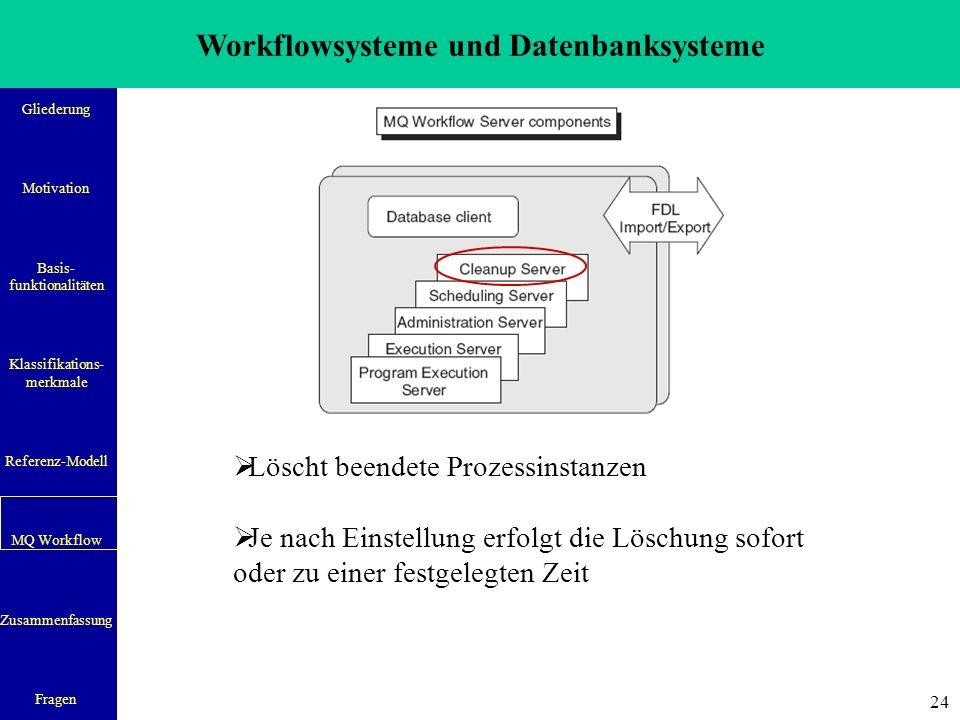 Workflowsysteme und Datenbanksysteme Gliederung Motivation Basis- funktionalitäten Klassifikations- merkmale Referenz-Modell MQ Workflow Zusammenfassung Fragen 24  Löscht beendete Prozessinstanzen  Je nach Einstellung erfolgt die Löschung sofort oder zu einer festgelegten Zeit