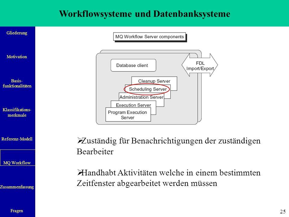 Workflowsysteme und Datenbanksysteme Gliederung Motivation Basis- funktionalitäten Klassifikations- merkmale Referenz-Modell MQ Workflow Zusammenfassung Fragen 25  Zuständig für Benachrichtigungen der zuständigen Bearbeiter  Handhabt Aktivitäten welche in einem bestimmten Zeitfenster abgearbeitet werden müssen