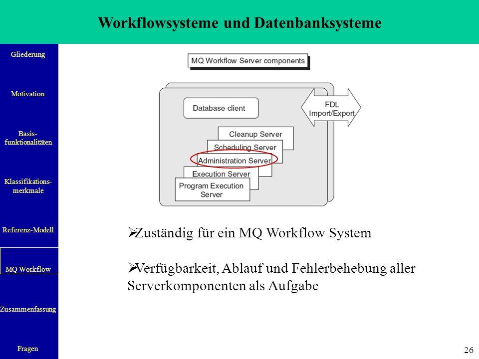 Workflowsysteme und Datenbanksysteme Gliederung Motivation Basis- funktionalitäten Klassifikations- merkmale Referenz-Modell MQ Workflow Zusammenfassung Fragen 26  Zuständig für ein MQ Workflow System  Verfügbarkeit, Ablauf und Fehlerbehebung aller Serverkomponenten als Aufgabe