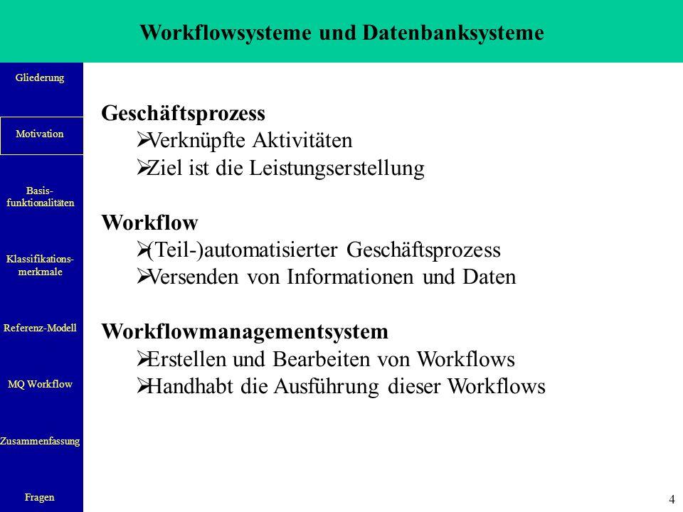 Workflowsysteme und Datenbanksysteme Gliederung Motivation Basis- funktionalitäten Klassifikations- merkmale Referenz-Modell MQ Workflow Zusammenfassung Fragen 4 Geschäftsprozess  Verknüpfte Aktivitäten  Ziel ist die Leistungserstellung Workflow  (Teil-)automatisierter Geschäftsprozess  Versenden von Informationen und Daten Workflowmanagementsystem  Erstellen und Bearbeiten von Workflows  Handhabt die Ausführung dieser Workflows