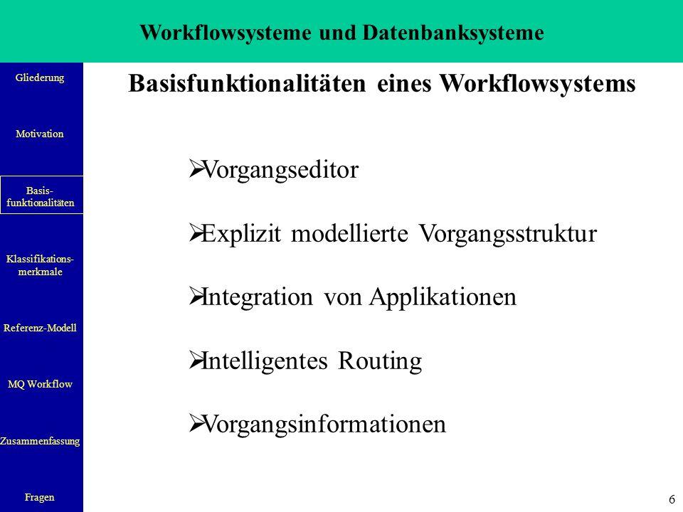 Workflowsysteme und Datenbanksysteme Gliederung Motivation Basis- funktionalitäten Klassifikations- merkmale Referenz-Modell MQ Workflow Zusammenfassung Fragen 6 Basisfunktionalitäten eines Workflowsystems  Vorgangseditor  Explizit modellierte Vorgangsstruktur  Integration von Applikationen  Intelligentes Routing  Vorgangsinformationen