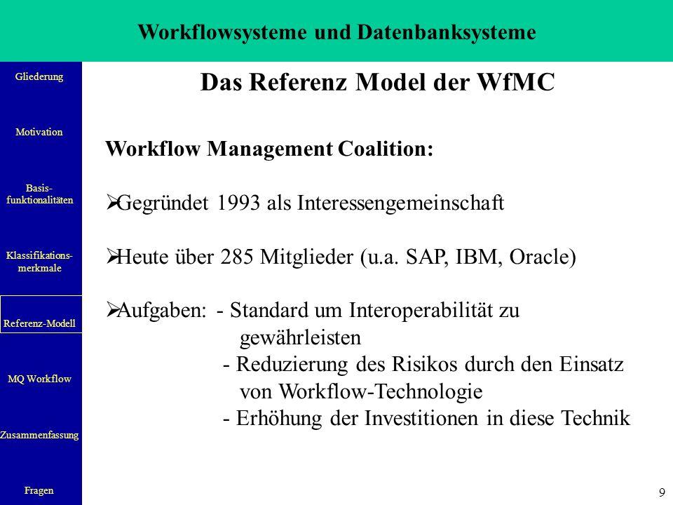 Workflowsysteme und Datenbanksysteme Gliederung Motivation Basis- funktionalitäten Klassifikations- merkmale Referenz-Modell MQ Workflow Zusammenfassung Fragen 9 Das Referenz Model der WfMC Workflow Management Coalition:  Gegründet 1993 als Interessengemeinschaft  Heute über 285 Mitglieder (u.a.