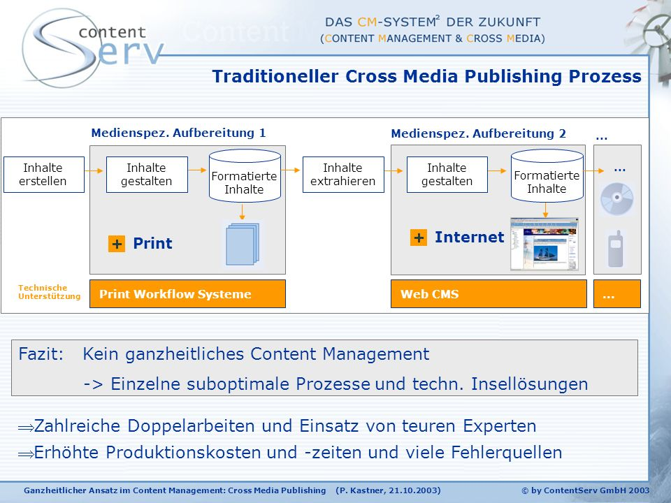 Ganzheitlicher Ansatz im Content Management: Cross Media Publishing (P.