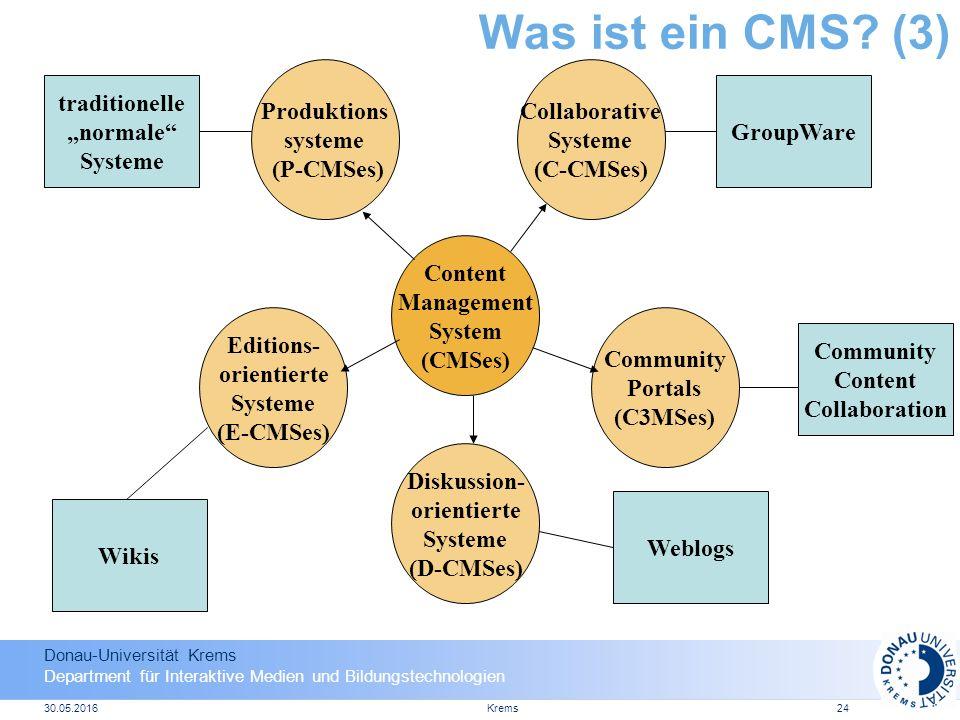 Donau-Universität Krems Department für Interaktive Medien und Bildungstechnologien 30.05.2016Krems24 Was ist ein CMS.