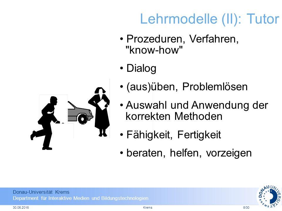 Donau-Universität Krems Department für Interaktive Medien und Bildungstechnologien 30.05.2016Krems19 Learning Management Systems (LMSs) Kommuni- kations- werkzeuge Präsentation von Inhalten Admini- stration Evaluations- werkzeuge Werkzeuge für Übungen und Tests Was ist ein LMS.