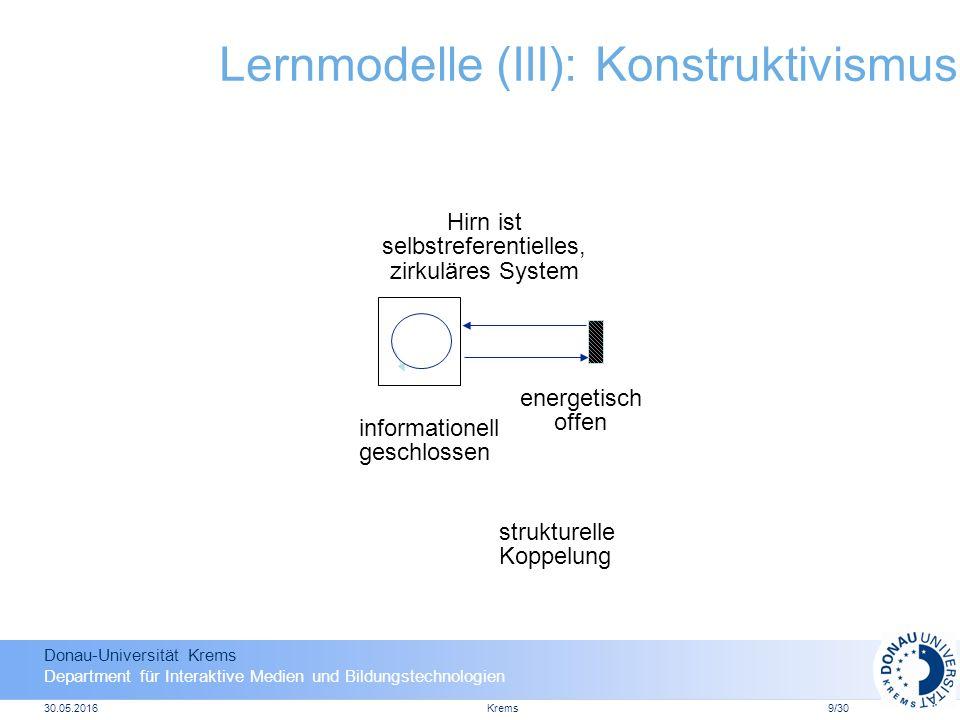 Donau-Universität Krems Department für Interaktive Medien und Bildungstechnologien 30.05.2016Krems30 Transfer Tutor Coach Teaching I Teaching II Teaching III P-CMS Discussion-oriented CMS (Weblogs) D-CMS C-CMS C3MS (Content-Community-Collaboration MS) C3MS Wikis