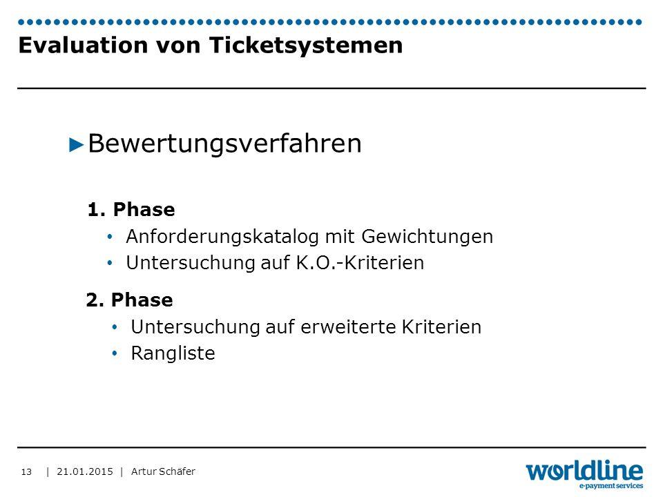 | 21.01.2015 | Artur Schäfer Evaluation von Ticketsystemen ▶ Bewertungsverfahren 1. Phase Anforderungskatalog mit Gewichtungen Untersuchung auf K.O.-K