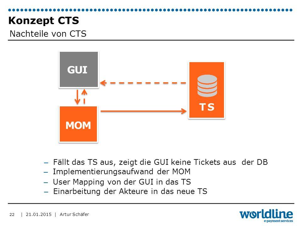 | 21.01.2015 | Artur Schäfer Konzept CTS 22 MOM GUI TS Nachteile von CTS – Implementierungsaufwand der MOM – User Mapping von der GUI in das TS – Einarbeitung der Akteure in das neue TS – Fällt das TS aus, zeigt die GUI keine Tickets aus der DB