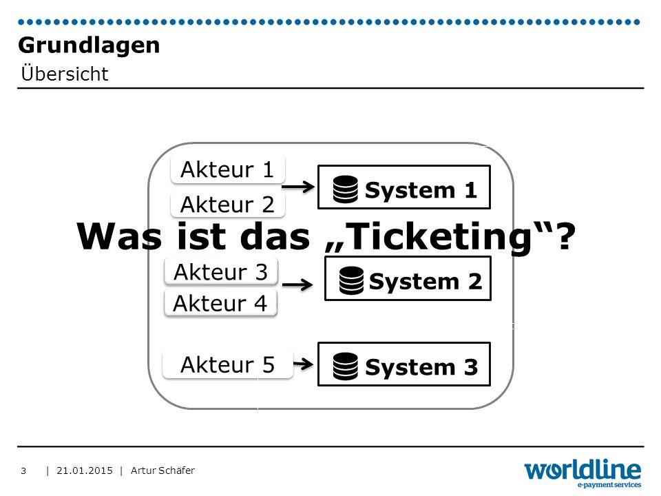 "| 21.01.2015 | Artur Schäfer 3 System 1 Akteur 4 Akteur 3 Akteur 2 Akteur 1 Akteur 5 System 2 System 3 Grundlagen Übersicht Was ist das ""Ticketing ?"