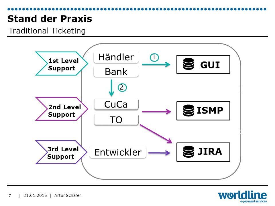 | 21.01.2015 | Artur Schäfer Stand der Praxis 7 Traditional Ticketing TO CuCa Entwickler Bank Händler JIRA 1st Level Support 2nd Level Support 3rd Level Support ISMP GUI 2 1