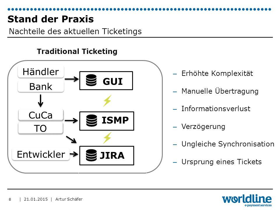 | 21.01.2015 | Artur Schäfer Stand der Praxis 8 Nachteile des aktuellen Ticketings – Erhöhte Komplexität – Ungleiche Synchronisation – Ursprung eines
