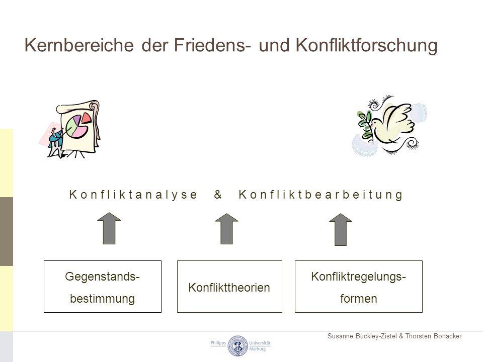 Susanne Buckley-Zistel & Thorsten Bonacker Kernbereiche der Friedens- und Konfliktforschung Gegenstands- bestimmung Konflikttheorien Konfliktregelungs- formen K o n f l i k t a n a l y s e & K o n f l i k t b e a r b e i t u n g