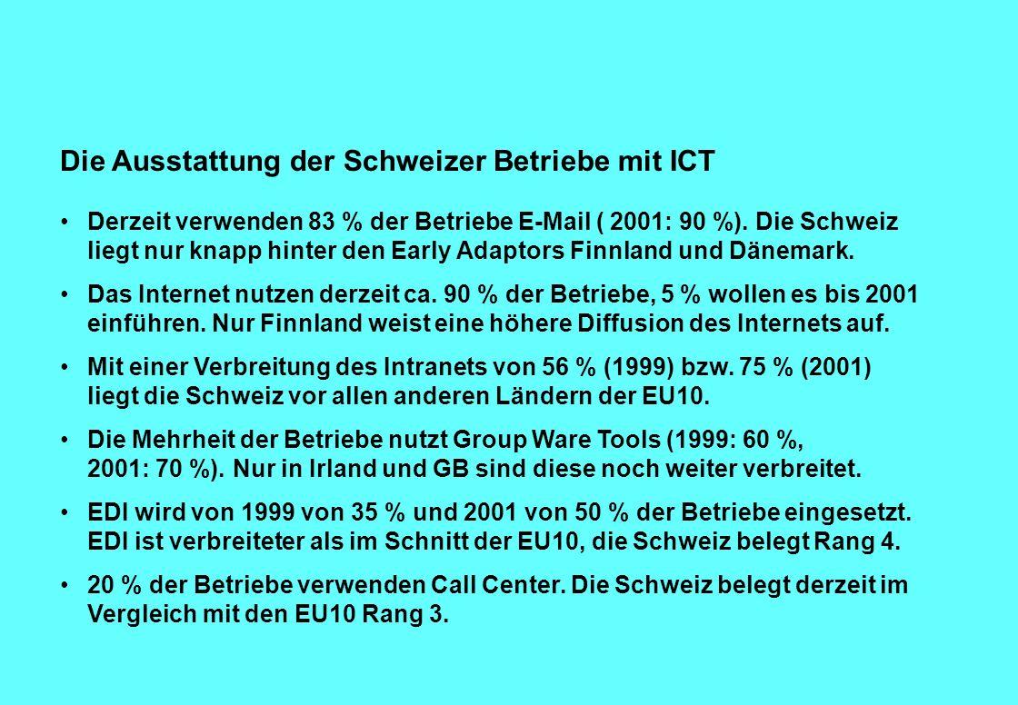 Nutzungsarten von ICT seitens der Schweizer Betriebe Fast 2/3 der Betriebe sind mit eigenen Seiten im Internet oder in alternativen Online-Diensten präsent.