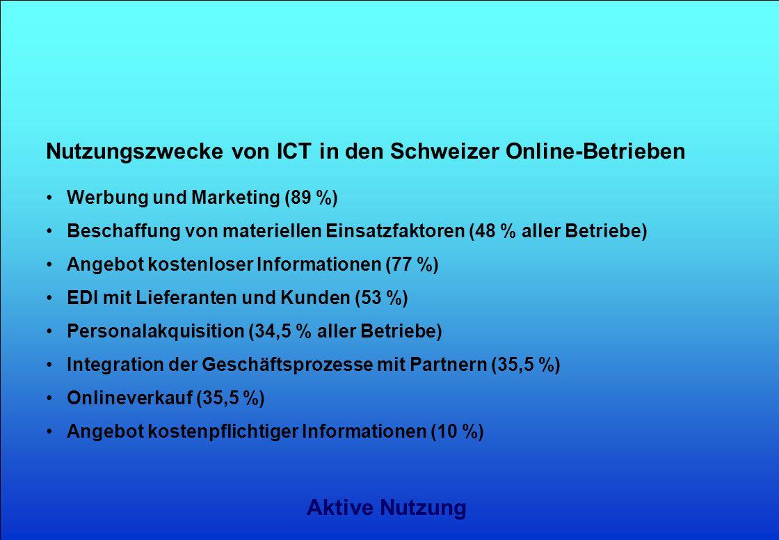 Nutzungszwecke von ICT in den Schweizer Online-Betrieben Werbung und Marketing (89 %) Beschaffung von materiellen Einsatzfaktoren (48 % aller Betriebe) Angebot kostenloser Informationen (77 %) EDI mit Lieferanten und Kunden (53 %) Personalakquisition (34,5 % aller Betriebe) Integration der Geschäftsprozesse mit Partnern (35,5 %) Onlineverkauf (35,5 %) Angebot kostenpflichtiger Informationen (10 %) Aktive Nutzung