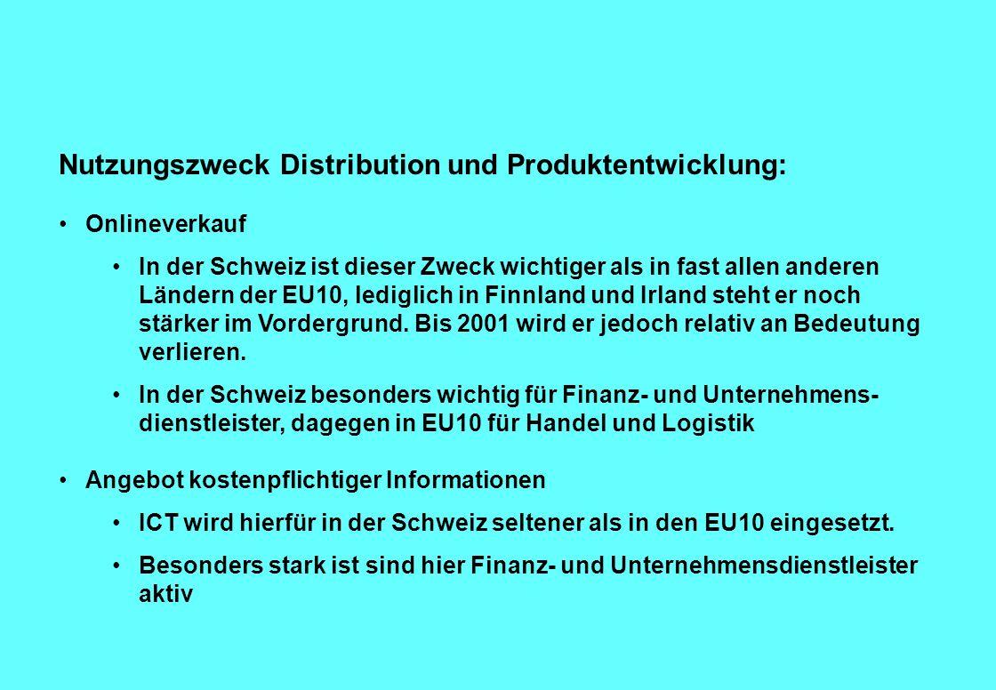 Nutzungszweck Distribution und Produktentwicklung: Onlineverkauf In der Schweiz ist dieser Zweck wichtiger als in fast allen anderen Ländern der EU10, lediglich in Finnland und Irland steht er noch stärker im Vordergrund.