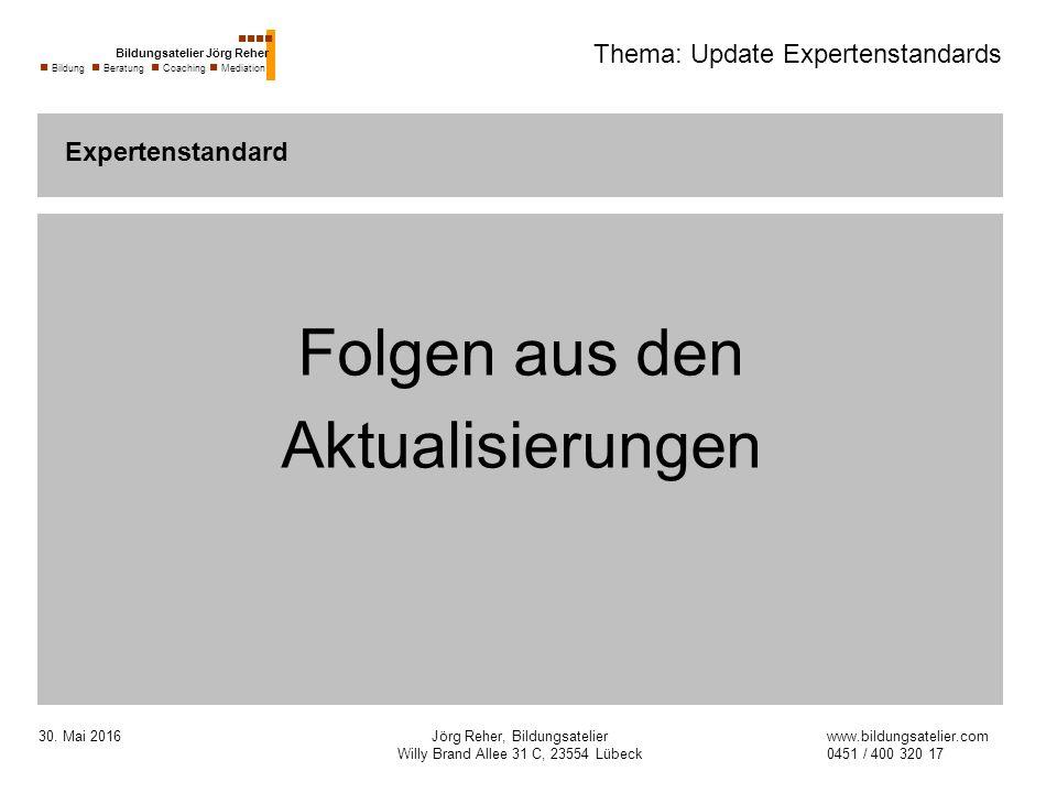 30. Mai 2016Jörg Reher, Bildungsatelier Willy Brand Allee 31 C, 23554 Lübeck Thema: Update Expertenstandards Folgen aus den Aktualisierungen Expertens