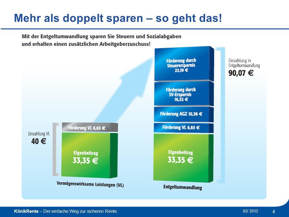 KlinikRente – Der einfache Weg zur sicheren Rente 5 02/ 2012 ______________________________________________ Optimierung, doppelter Beitrag bei gleichem Netto.