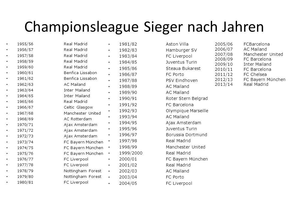 Championsleague Sieger nach Jahren 1955/56Real Madrid 1956/57Real Madrid 1957/58Real Madrid 1958/59Real Madrid 1959/60Real Madrid 1960/61Benfica Lissa