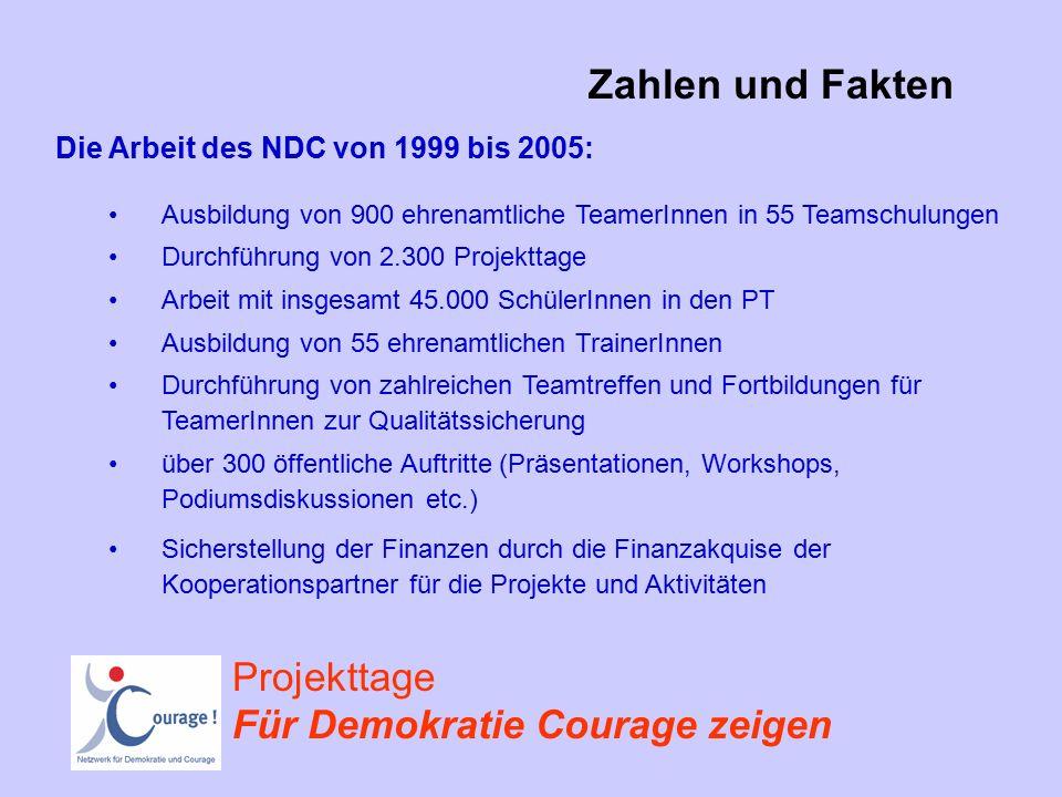 Die Arbeit des NDC von 1999 bis 2005: Ausbildung von 900 ehrenamtliche TeamerInnen in 55 Teamschulungen Durchführung von 2.300 Projekttage Arbeit mit