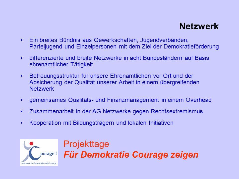 Netzwerk Ein breites Bündnis aus Gewerkschaften, Jugendverbänden, Parteijugend und Einzelpersonen mit dem Ziel der Demokratieförderung differenzierte
