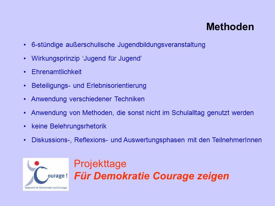 6-stündige außerschulische Jugendbildungsveranstaltung Wirkungsprinzip 'Jugend für Jugend' Ehrenamtlichkeit Beteiligungs- und Erlebnisorientierung Anw