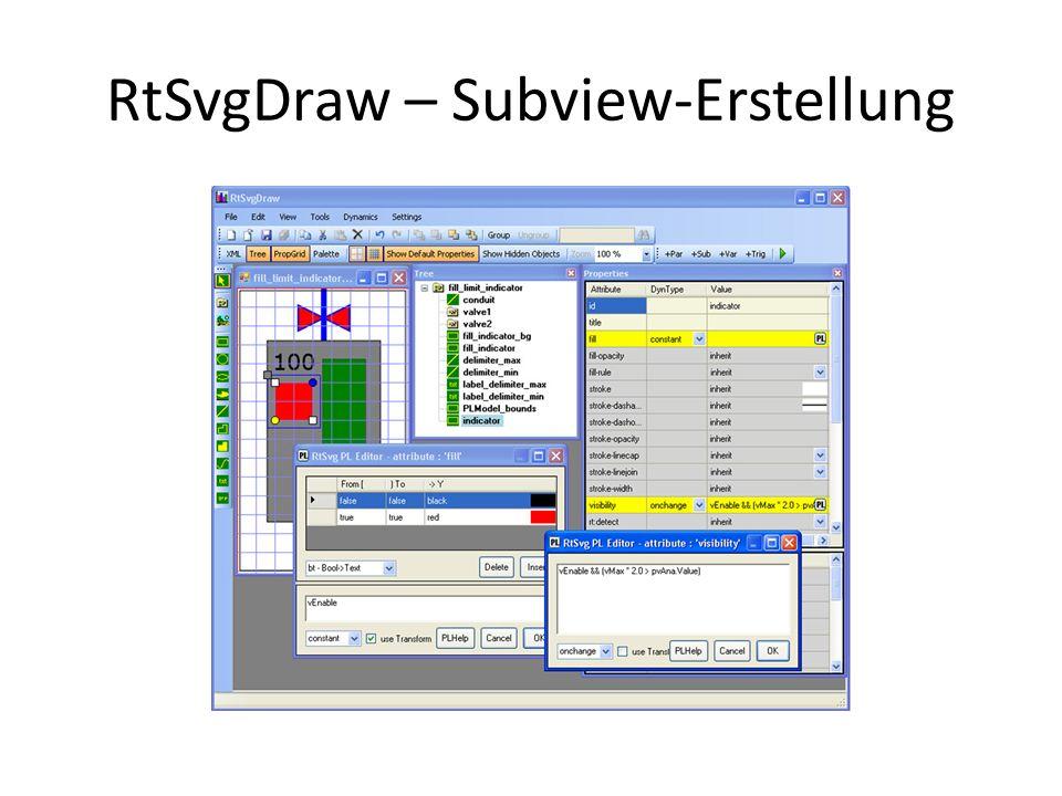 RtSvgDraw – Subview-Erstellung