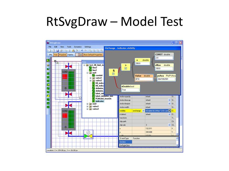 RtSvgDraw – Model Test