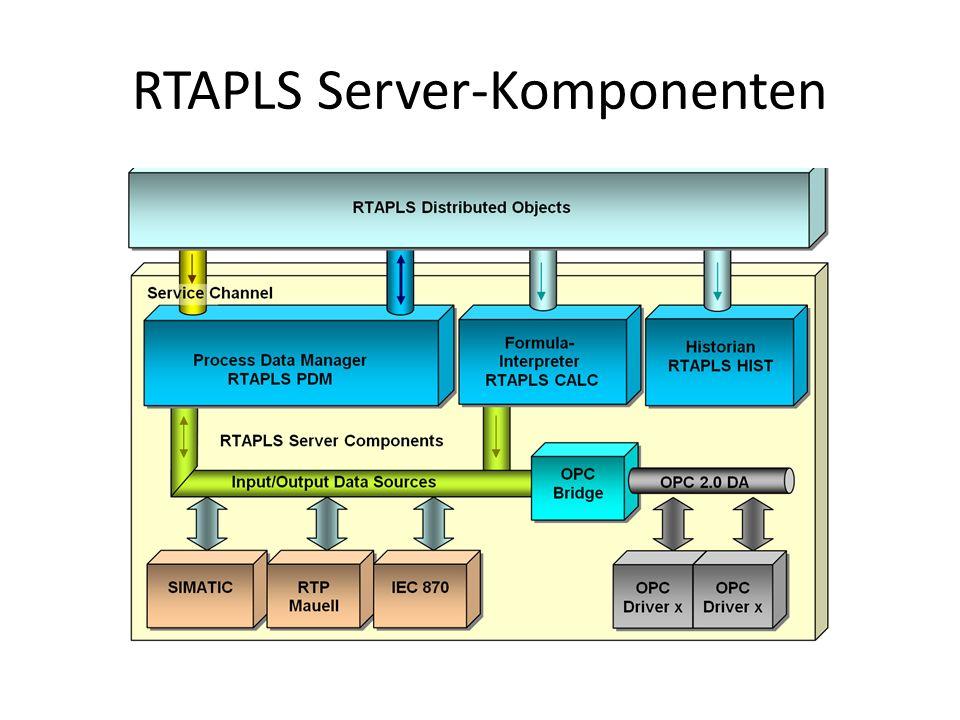 RTAPLS Server-Komponenten
