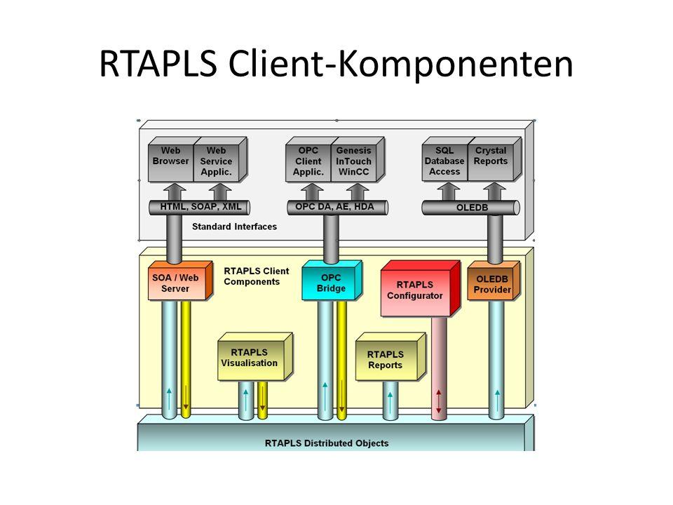 PlsPDM - Prozessdatenmanager Diverse Skalierungen (linear, kurve, frei programmierbar) Überwachung auf 4 Grenzwertpaare und 2 Gradienten Konfigurierbare Alarmverarbeitung mit bis zu 8 Alarmprioritäten Global und Lokale (pro Workstation) Quittierung Automatisch oder manuelle Sperren Ersatzwertbildung Benutzerspezifisches Berechtigungssystem Analoge und binäre Filtermechanismen – Glättung – Flatterunterdrückung Abgeleitete Werte Integral, Minimum / Maximum, Mittwelwert Berechnung Integriertes, frei programmierbares Mathematikpaket (PlsCALC) Führung von Feldzeit und Erfassungszeit Deadband Funktionalität 2 fache Anlagen-Hierarchie (mit automatischen Statussummierungen) Projektspezifische Statusinformationen Umfangreiche Status Information pro PV (eine Untermenge davon OPC kompatibel) Rückmeldungsüberwachung