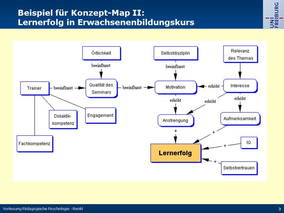 Vorlesung Pädagogische Psychologie - Renkl 3 Beispiel für Konzept-Map II: Lernerfolg in Erwachsenenbildungskurs
