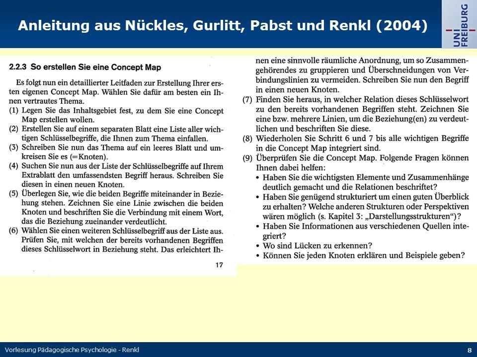 Vorlesung Pädagogische Psychologie - Renkl 8 Anleitung aus Nückles, Gurlitt, Pabst und Renkl (2004)