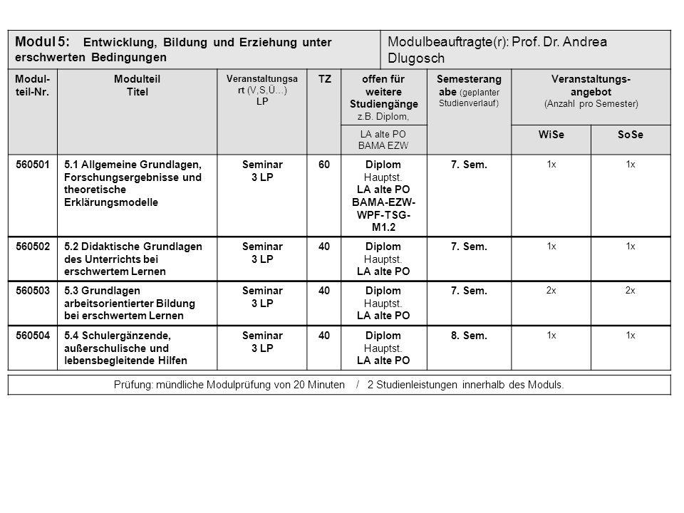 Modul 5: Entwicklung, Bildung und Erziehung unter erschwerten Bedingungen Modulbeauftragte(r): Prof. Dr. Andrea Dlugosch Modul- teil-Nr. Modulteil Tit