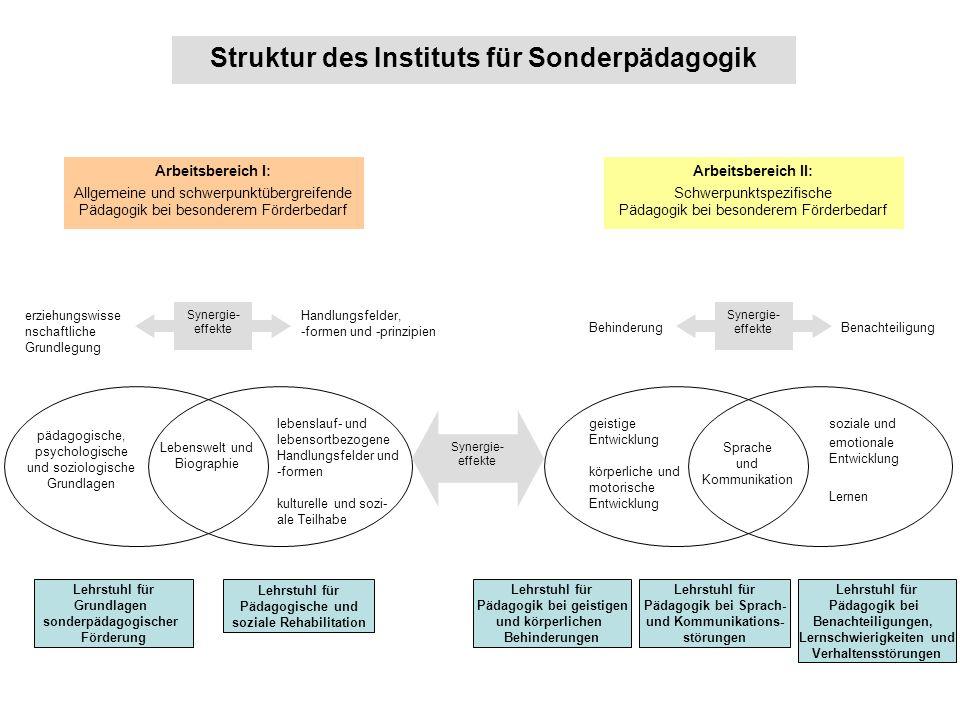 geistige Entwicklung körperliche und motorische Entwicklung Sprache und Kommunikation Arbeitsbereich I: Allgemeine und schwerpunktübergreifende Pädago