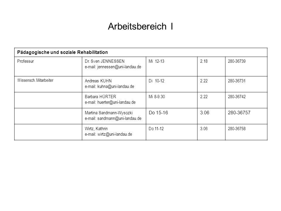 Arbeitsbereich I Pädagogische und soziale Rehabilitation ProfessurDr. Sven JENNESSEN e-mail: jennessen@uni-landau.de Mi12-132.18280-36739 Wissensch. M