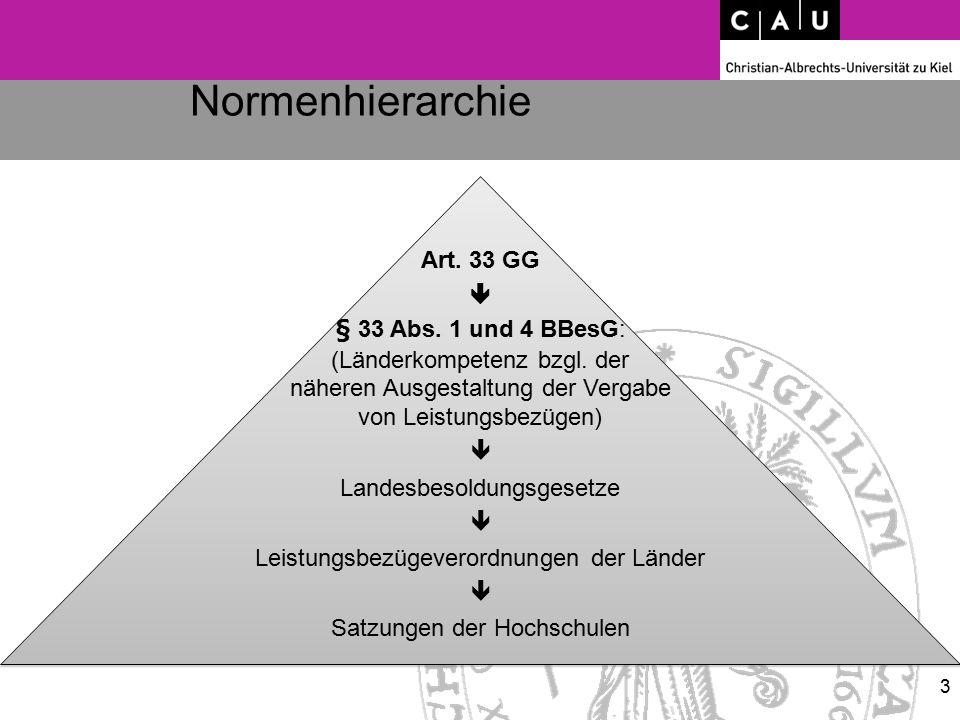 Normenhierarchie 3 Art. 33 GG  § 33 Abs. 1 und 4 BBesG: (Länderkompetenz bzgl. der näheren Ausgestaltung der Vergabe von Leistungsbezügen)  Landesbe