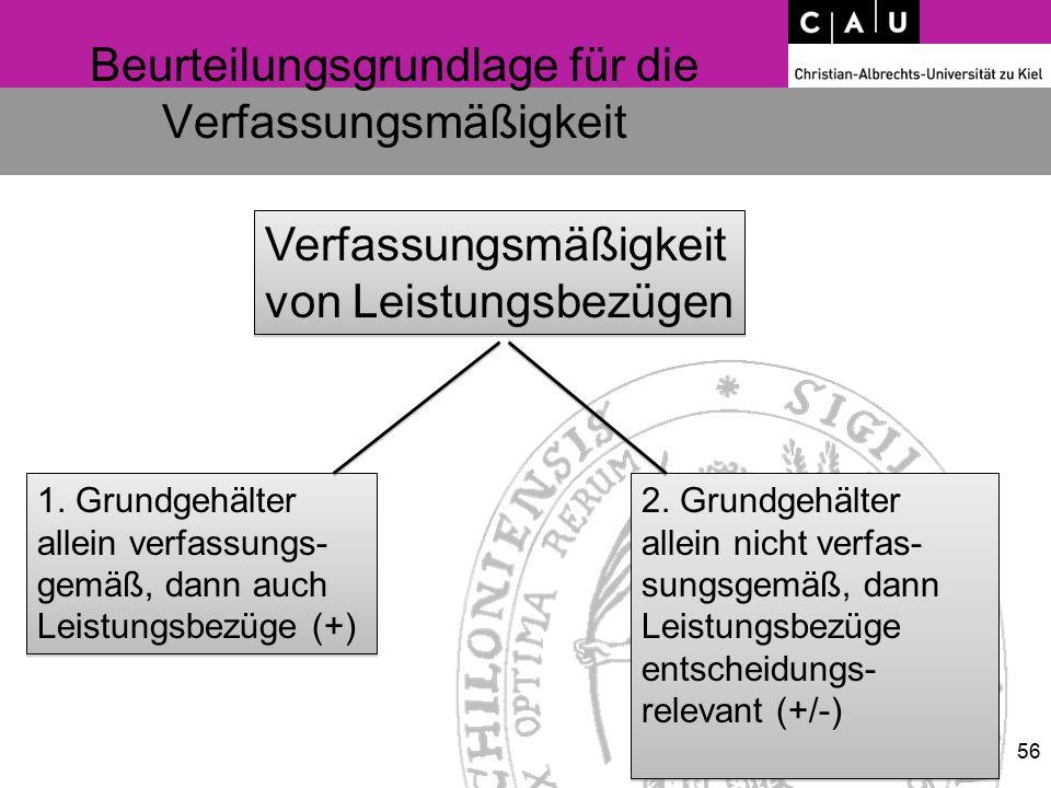 Beurteilungsgrundlage für die Verfassungsmäßigkeit 56 Verfassungsmäßigkeit von Leistungsbezügen 1. Grundgehälter allein verfassungs- gemäß, dann auch