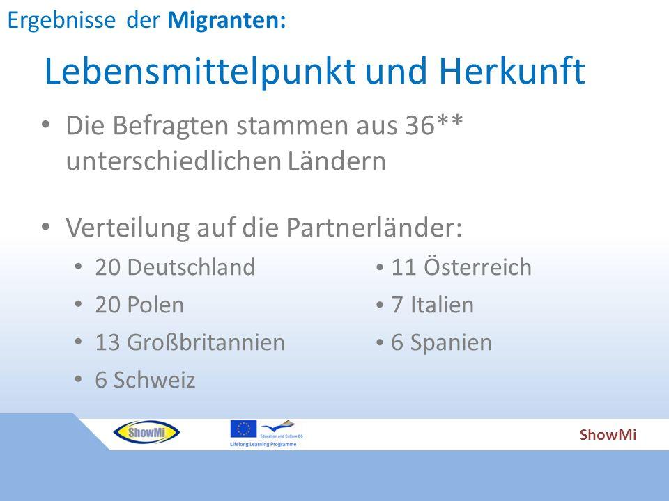 ShowMi Herkunftsländer Polen = 9 Deutschland = 3 Spanien = 3 Großbritannien= 3 Schweiz = 1 Italien = 1 Österreich= 1 Mit Migrationshintergrund (1) Ohne (20) Ergebnisse der Trainer: