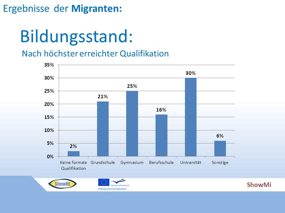 ShowMi Bildungsstand: Nach höchster erreichter Qualifikation Ergebnisse der Migranten: