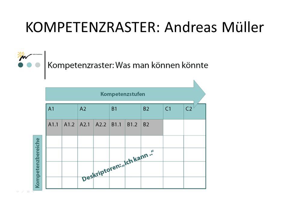 KOMPETENZRASTER: Andreas Müller