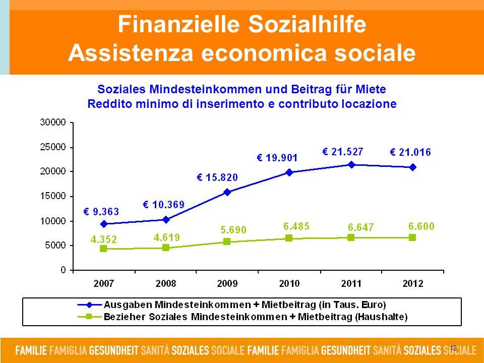 12 Finanzielle Sozialhilfe Assistenza economica sociale Soziales Mindesteinkommen und Beitrag für Miete Reddito minimo di inserimento e contributo locazione